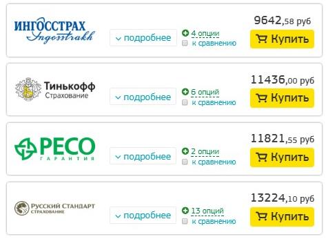 цены на Cherehapa