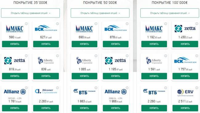 сравнение цен страховок на Instore.travel