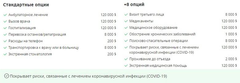 опции Сбер Страхования для Пхукета